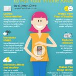 When and What do You Use Your Mobile Phone for?