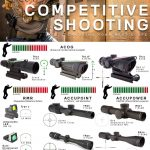 A Look at Rifle Scopes and Ammo