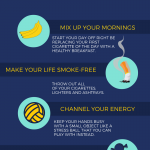 Information To Help You Quit Smoking