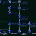 Starcraft 2 Guide - Learn the Best Strategy to Use