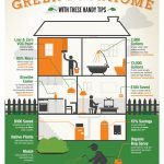 What Makes a House Eco Friendly?
