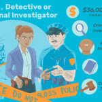 Things to Know about having a Detective Career