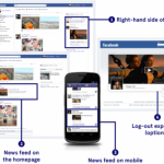 How Does Facebook Advertising Work?